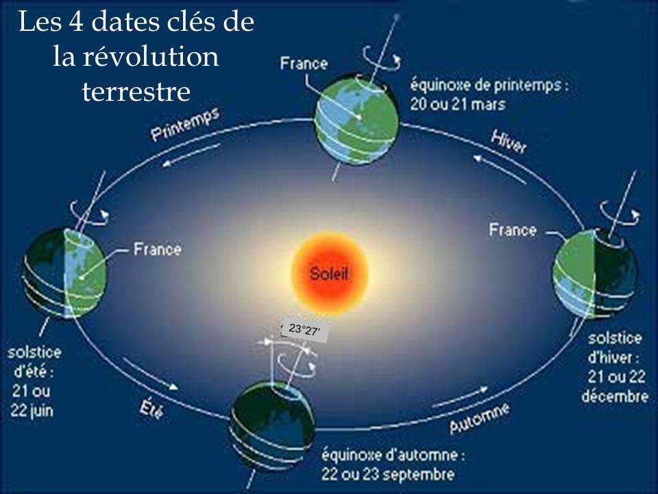 Les 4 dates clés de la révolution terrestre