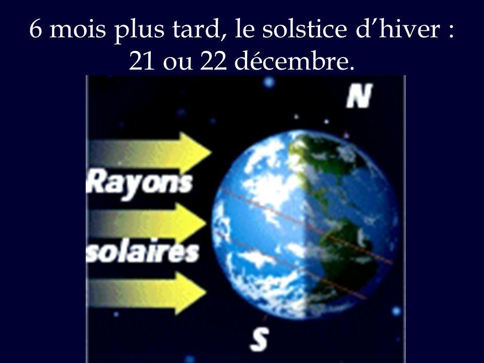 6 mois plus tard, le solstice d'hiver : 21 ou 22 décembre.