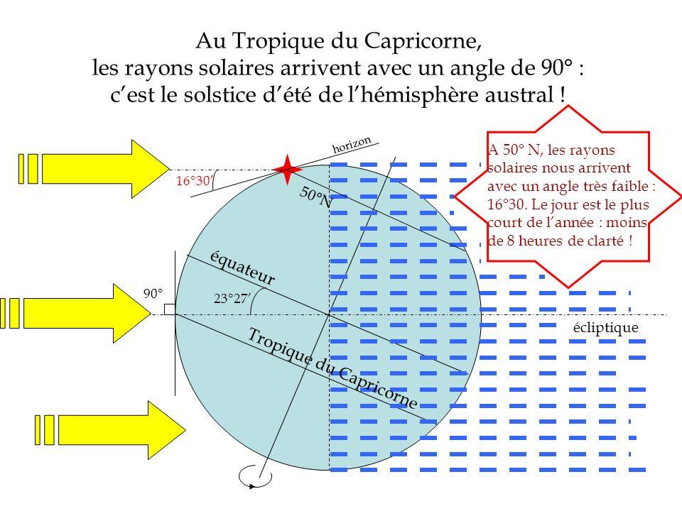 Au Tropique du Capricorne, les rayons solaires arrivent avec un angle de 90° : c'est le solstice d'été de l'hémisphère austral !