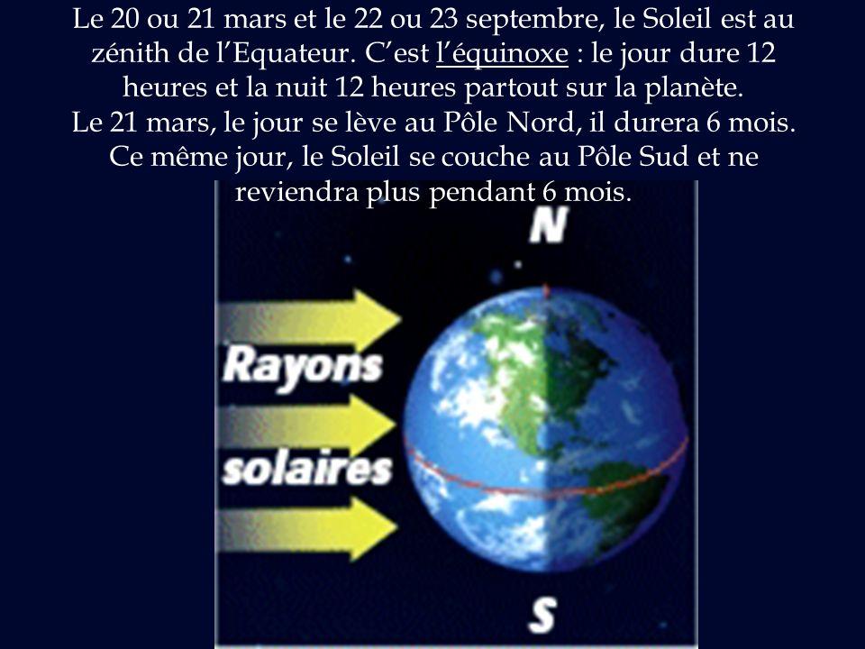 Le 20 ou 21 mars et le 22 ou 23 septembre, le Soleil est au zénith de l'Equateur.