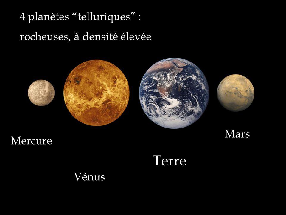 Terre 4 planètes telluriques : rocheuses, à densité élevée Mars