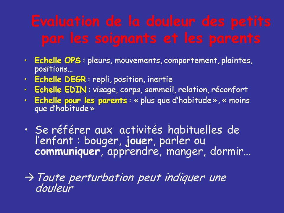 Evaluation de la douleur des petits par les soignants et les parents
