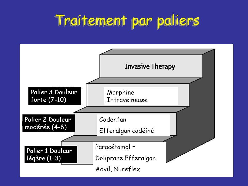 L hospitalisation chez l enfant dr panocytaire ppt for 6 bureaux regionaux de l oms