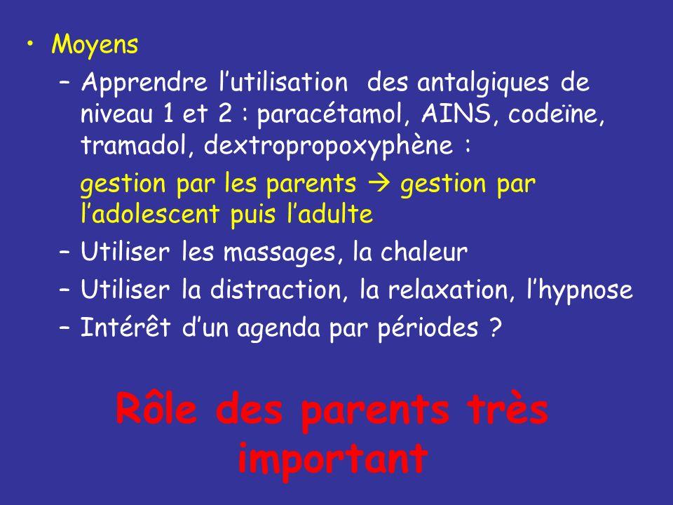 Rôle des parents très important