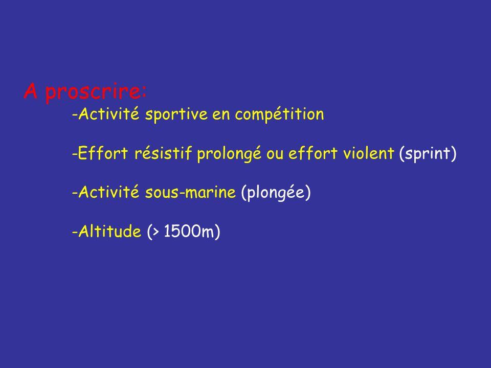 A proscrire: -Activité sportive en compétition