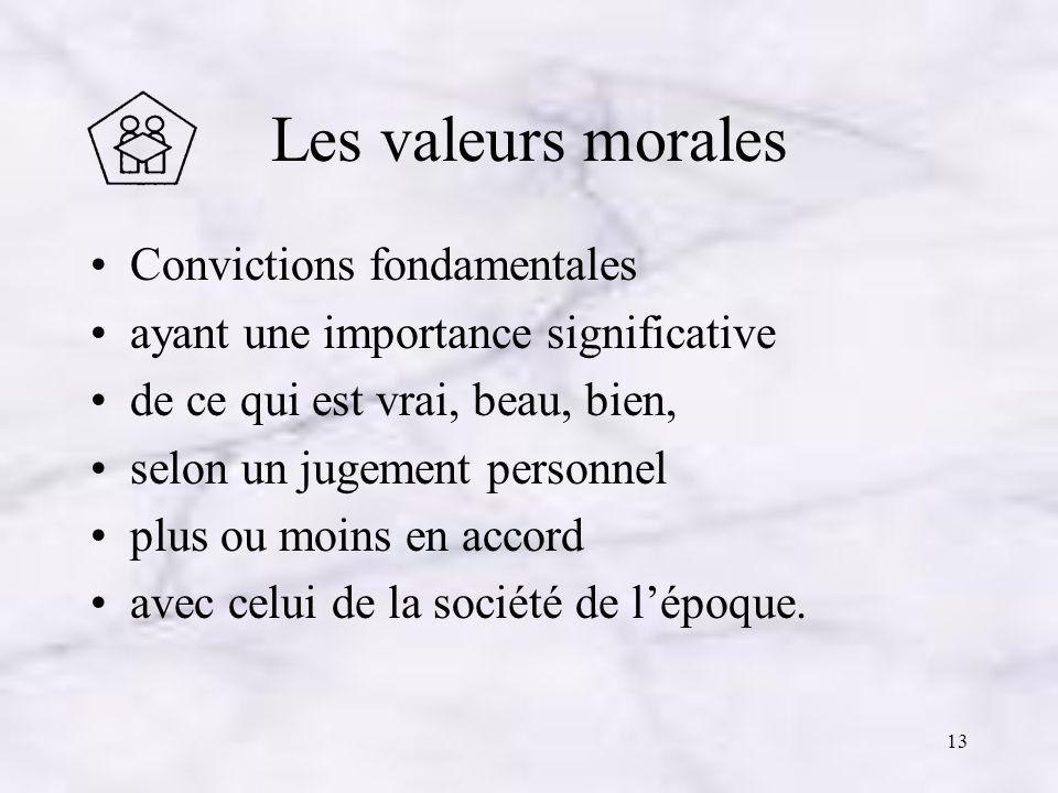 Les valeurs morales Convictions fondamentales