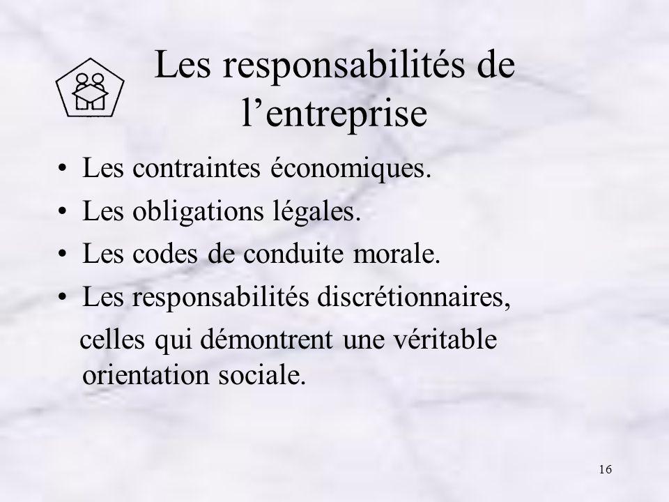 Les responsabilités de l'entreprise