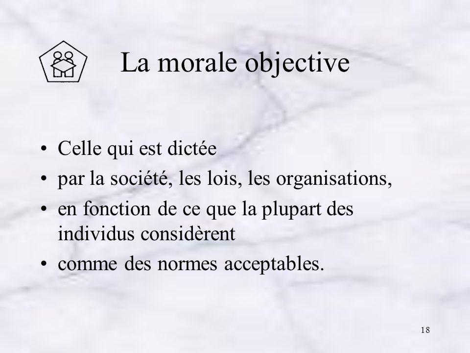 La morale objective Celle qui est dictée