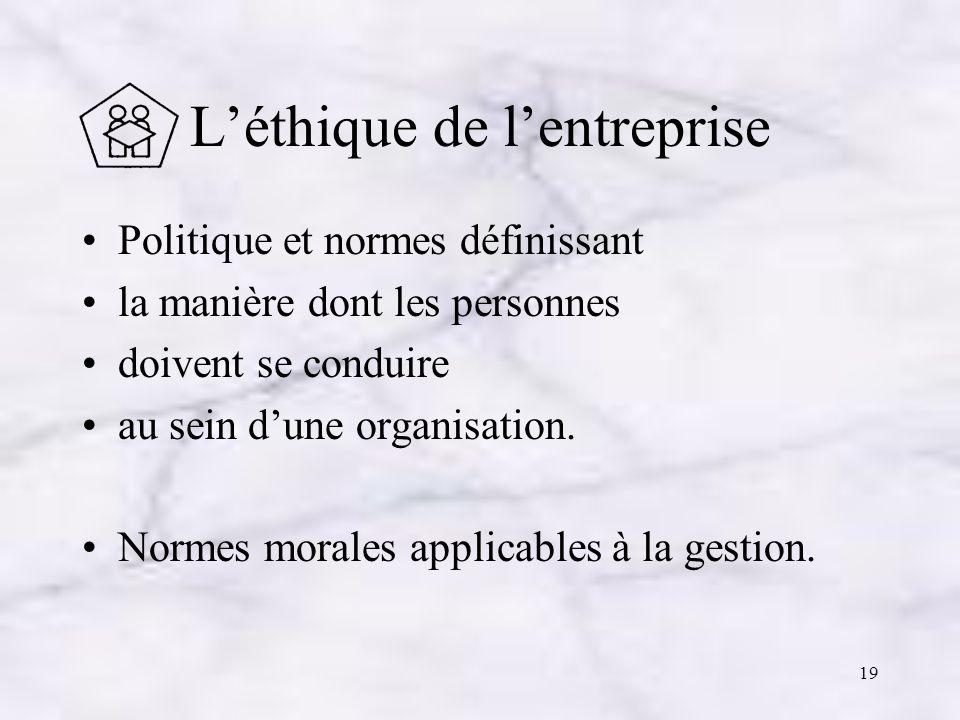 L'éthique de l'entreprise