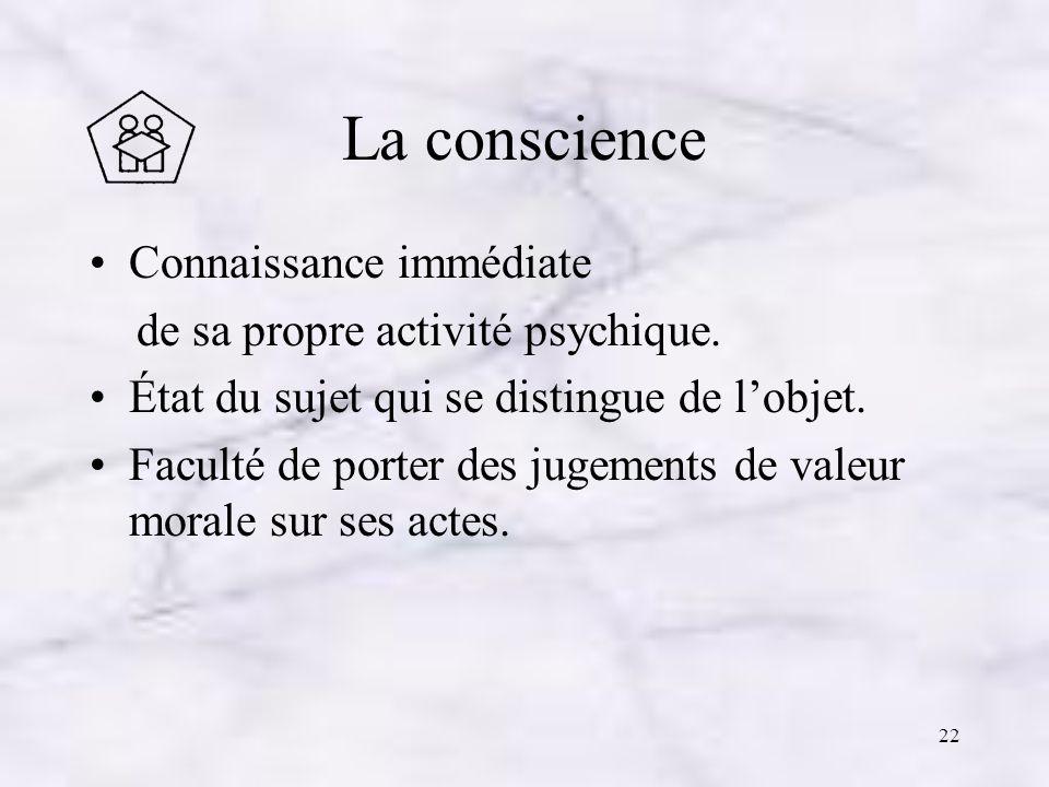 La conscience Connaissance immédiate de sa propre activité psychique.