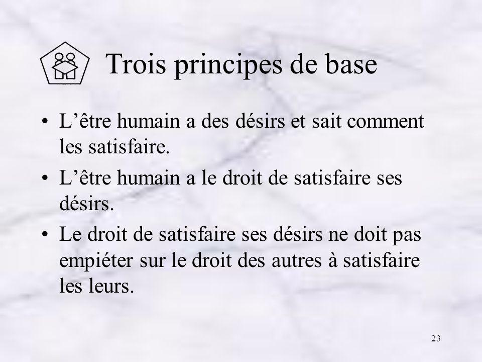 Trois principes de base