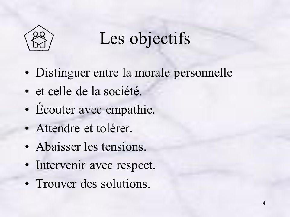 Les objectifs Distinguer entre la morale personnelle