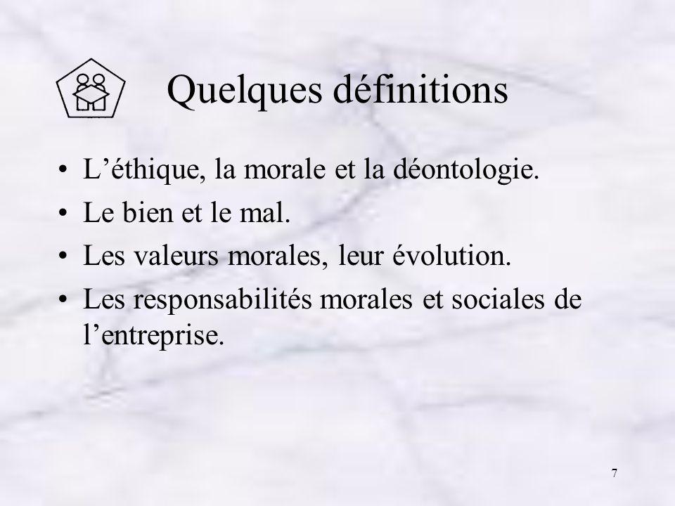 Quelques définitions L'éthique, la morale et la déontologie.