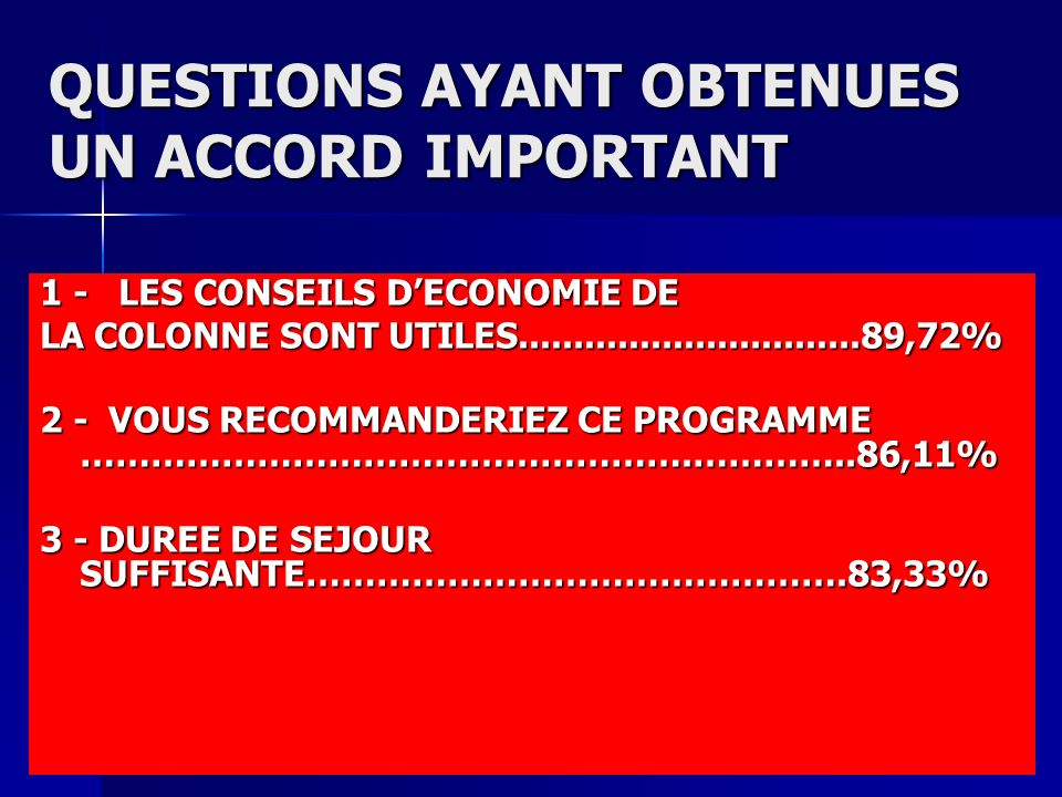 QUESTIONS AYANT OBTENUES UN ACCORD IMPORTANT