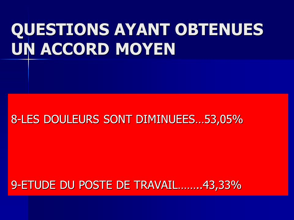 QUESTIONS AYANT OBTENUES UN ACCORD MOYEN