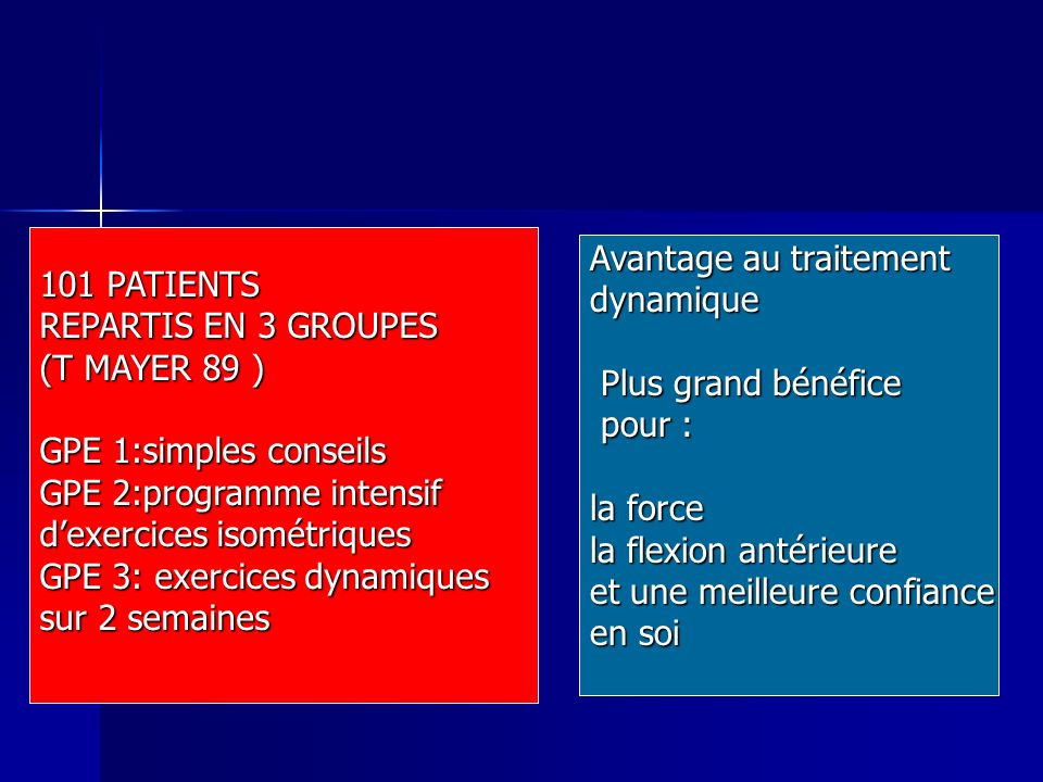 101 PATIENTS REPARTIS EN 3 GROUPES. (T MAYER 89 ) GPE 1:simples conseils. GPE 2:programme intensif.