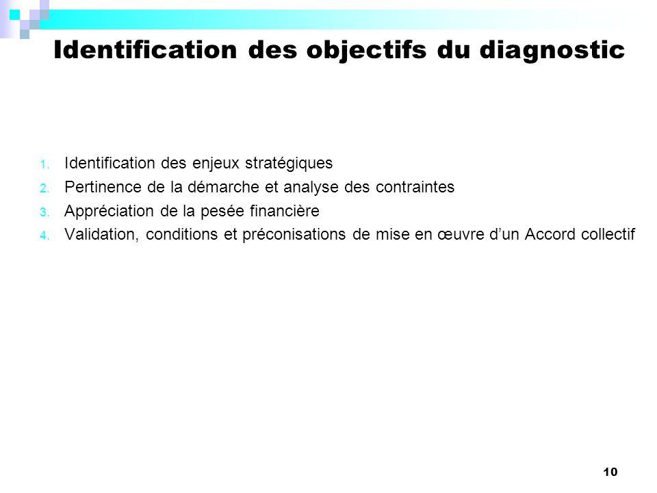 Identification des objectifs du diagnostic