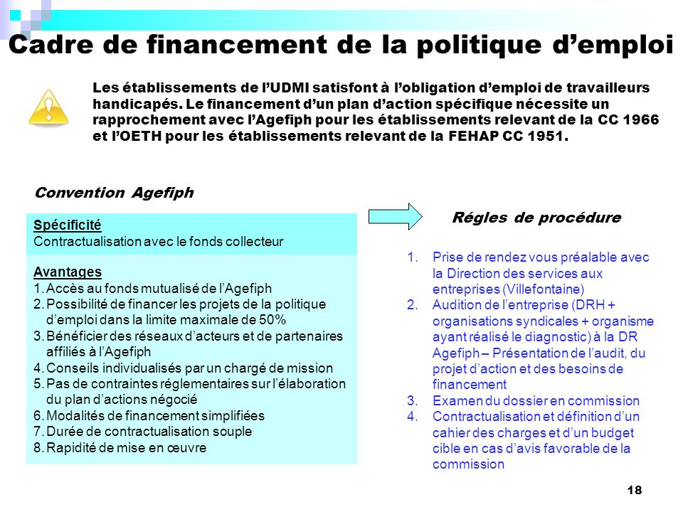 Cadre de financement de la politique d'emploi