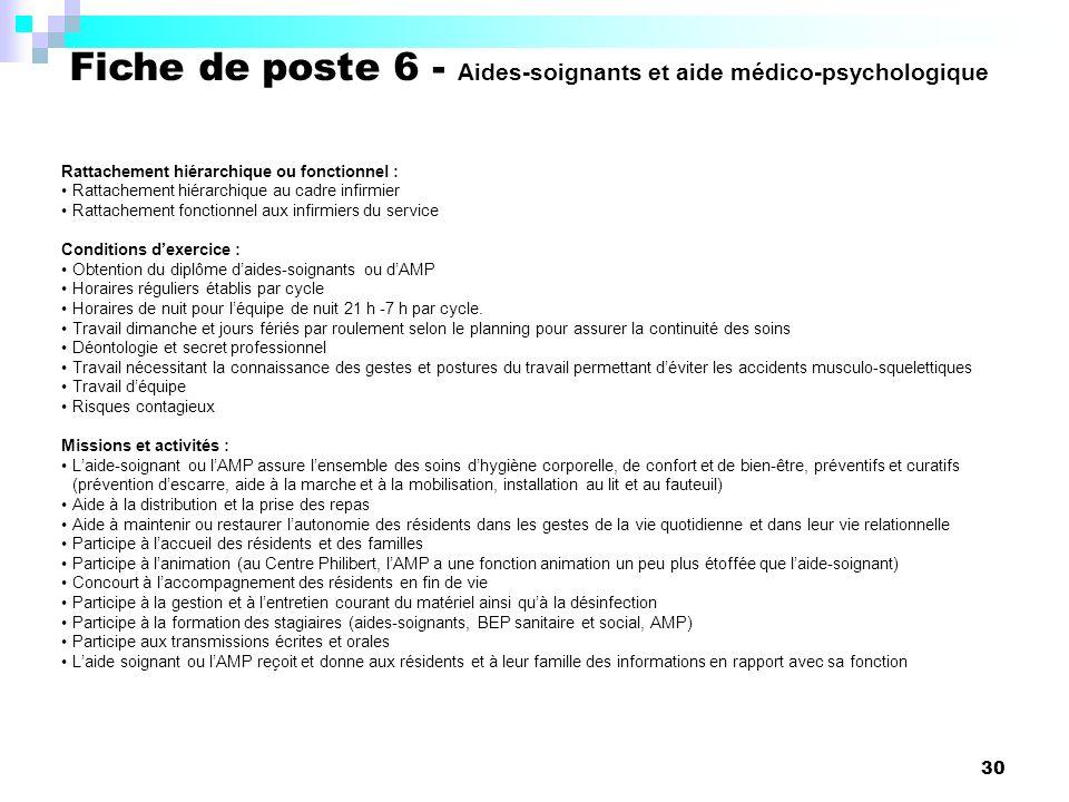 Fiche de poste 6 - Aides-soignants et aide médico-psychologique