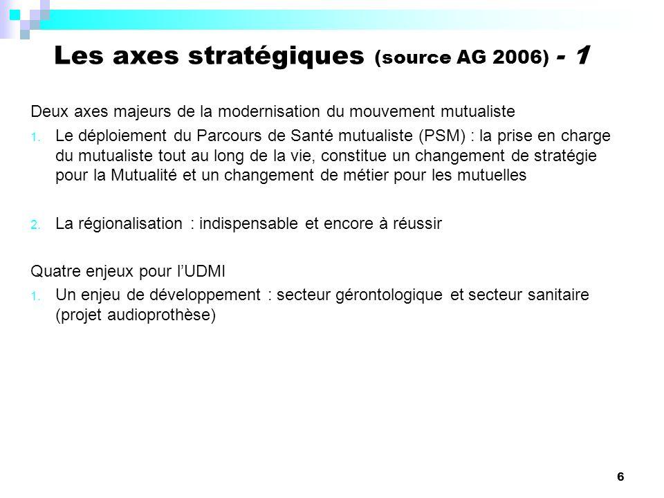 Les axes stratégiques (source AG 2006) - 1