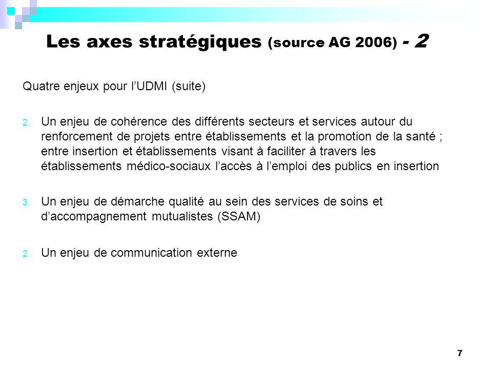 Les axes stratégiques (source AG 2006) - 2