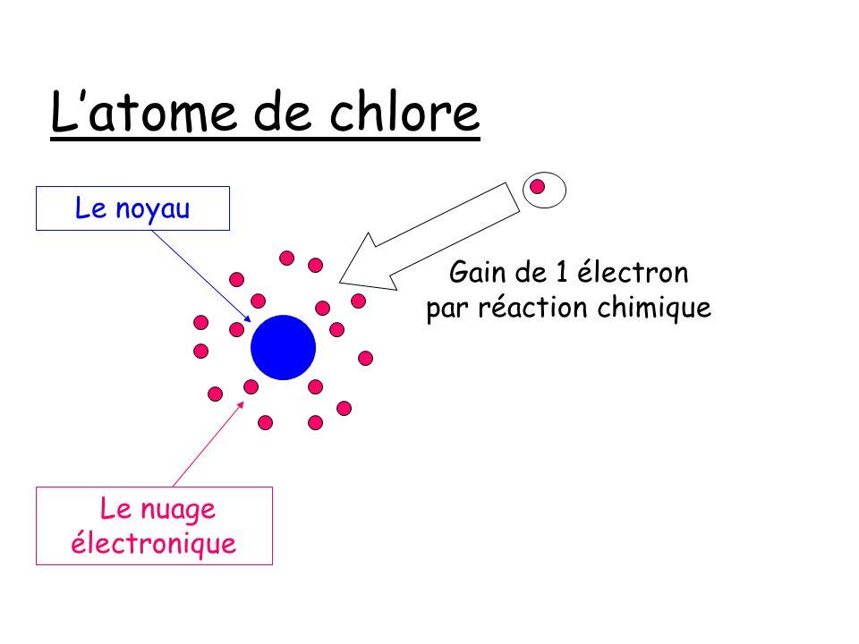 Gain de 1 électron par réaction chimique