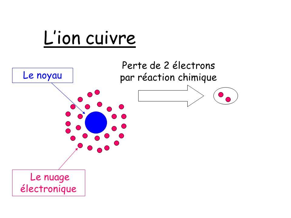 Perte de 2 électrons par réaction chimique