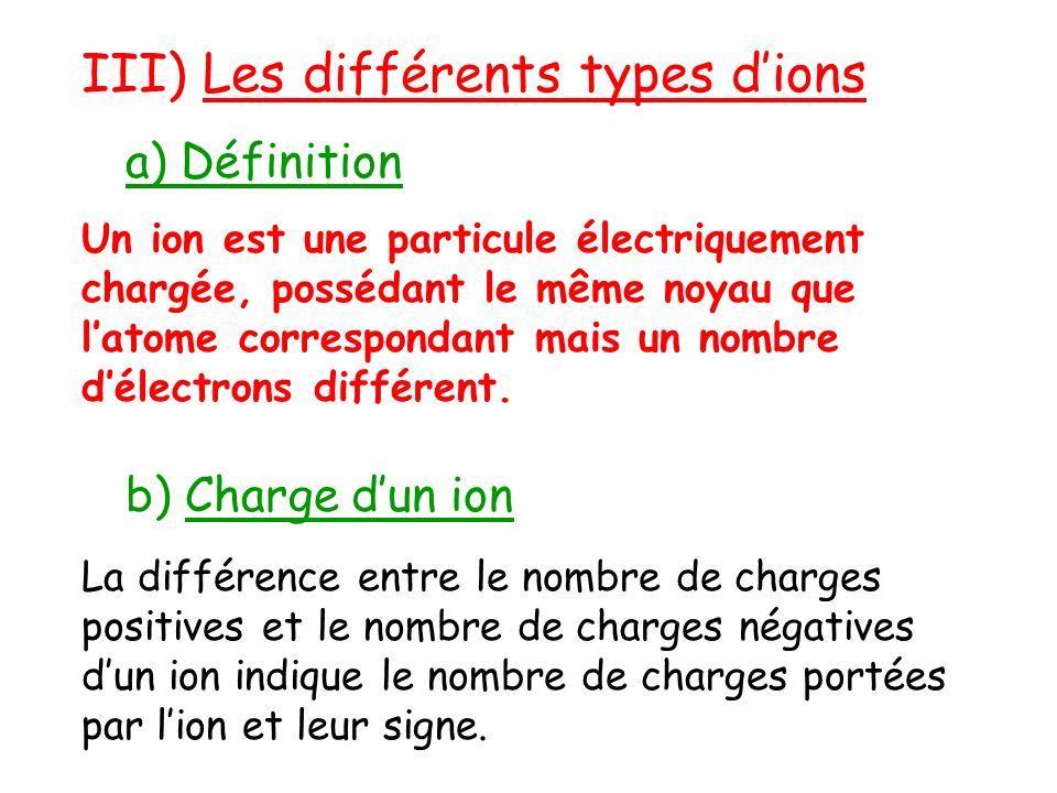 b) Charge d'un ion III) Les différents types d'ions a) Définition