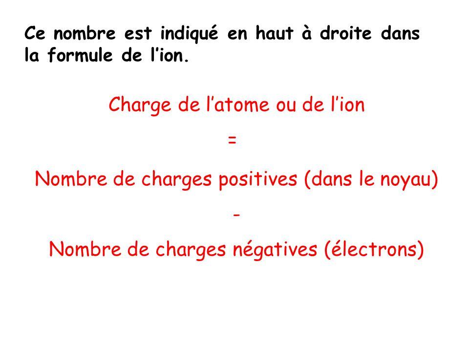 Charge de l'atome ou de l'ion