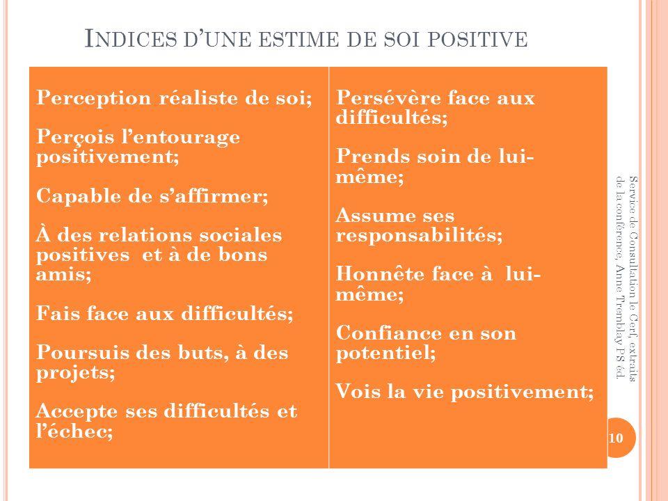 Indices d'une estime de soi positive