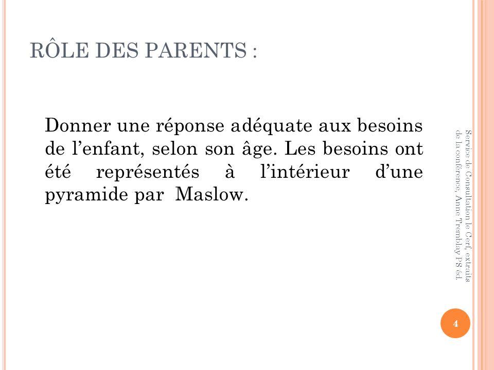 RÔLE DES PARENTS :