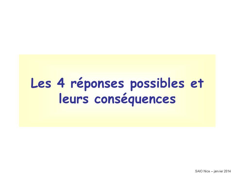 Les 4 réponses possibles et leurs conséquences