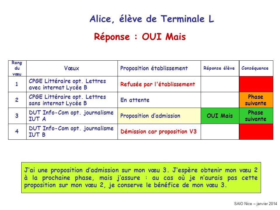 Alice, élève de Terminale L