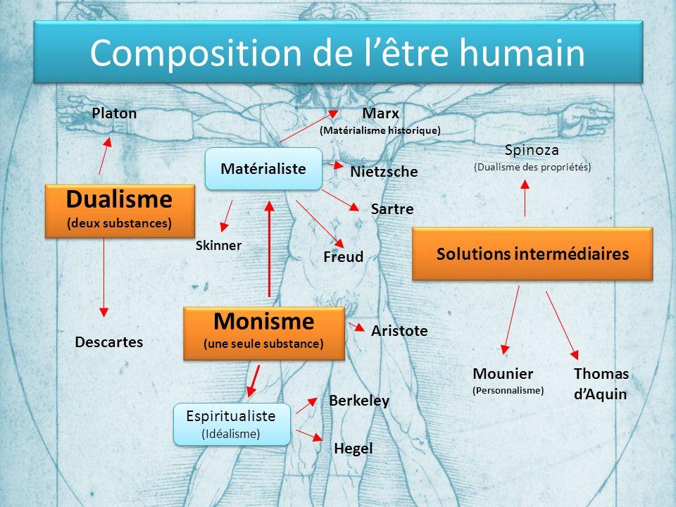 Composition de l'être humain