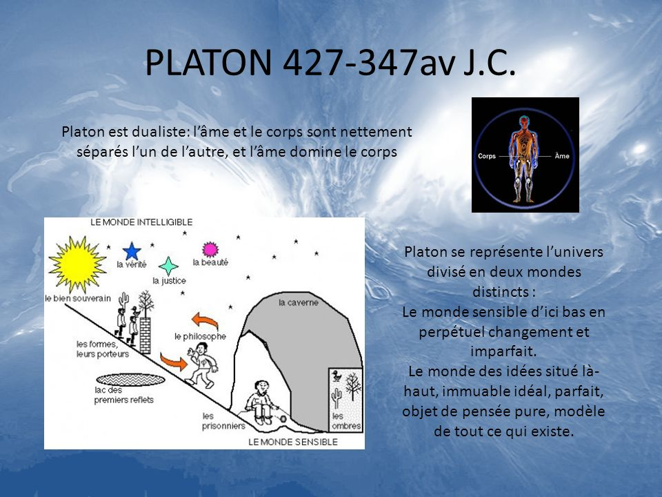 PLATON 427-347av J.C. Platon est dualiste: l'âme et le corps sont nettement séparés l'un de l'autre, et l'âme domine le corps.