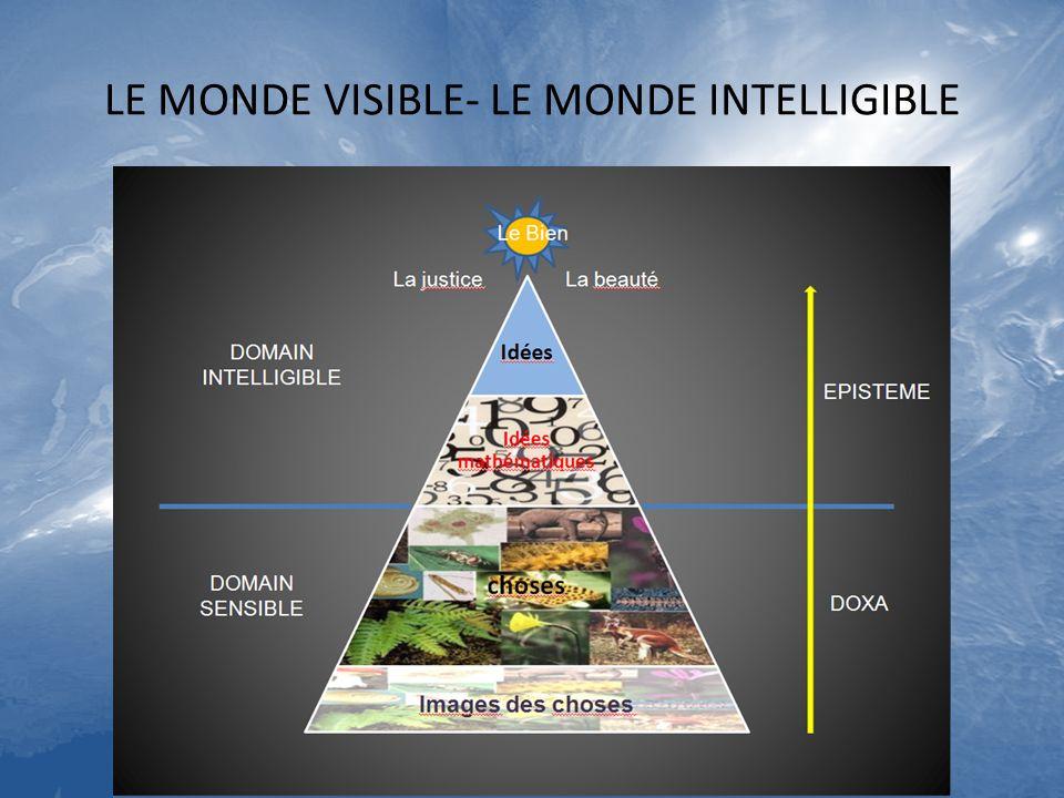LE MONDE VISIBLE- LE MONDE INTELLIGIBLE