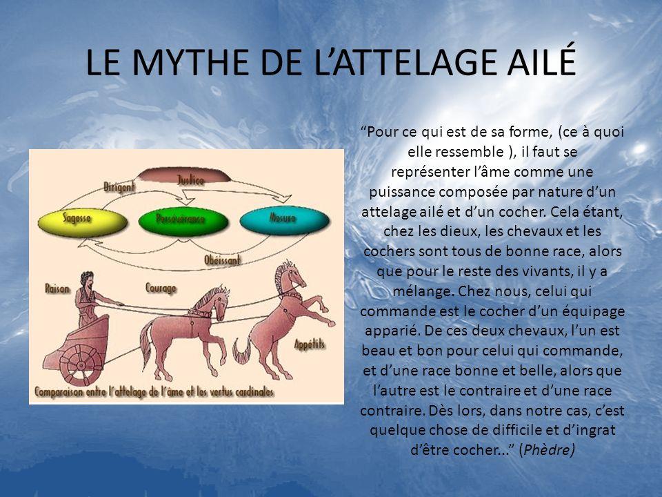 LE MYTHE DE L'ATTELAGE AILÉ