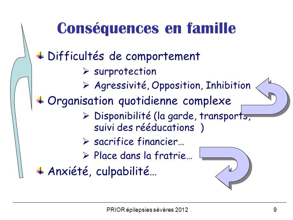 Conséquences en famille
