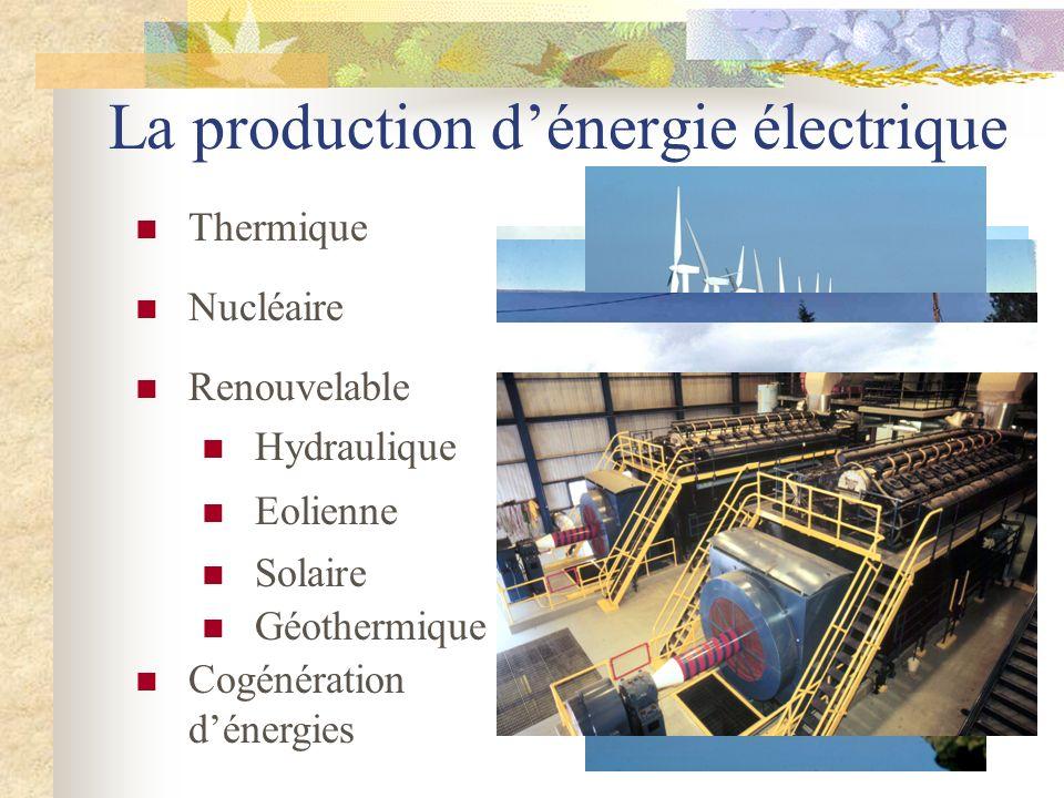 La production d'énergie électrique