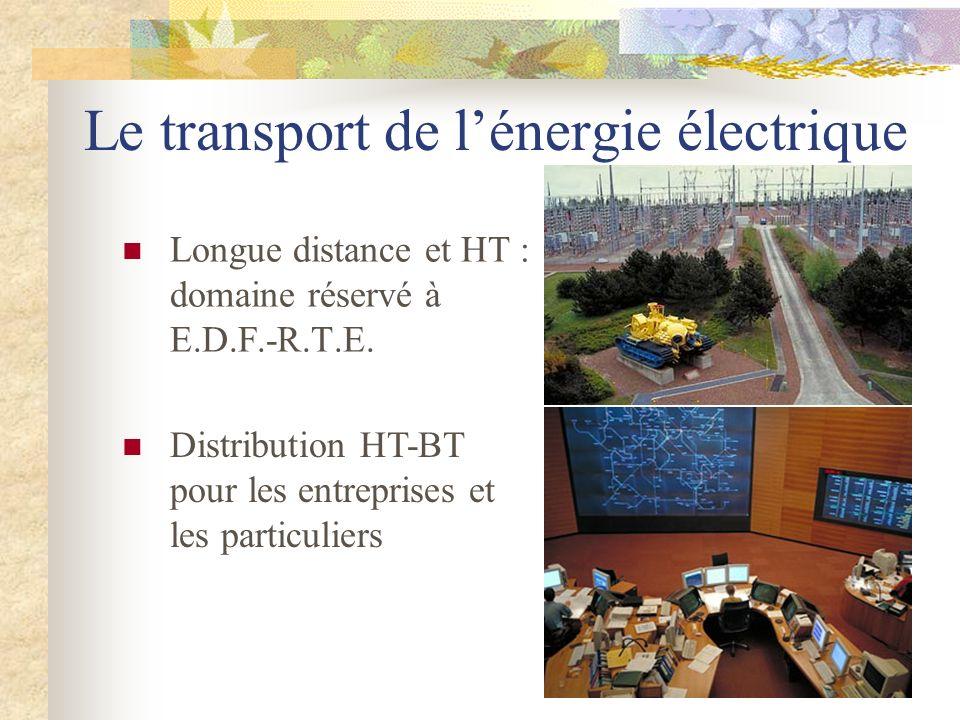 Le transport de l'énergie électrique