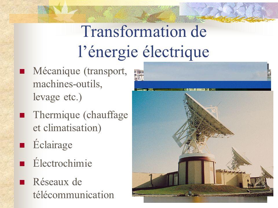 Transformation de l'énergie électrique