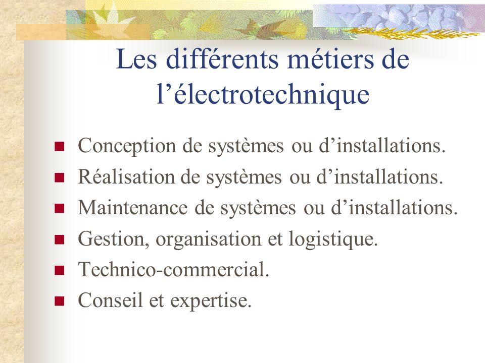 Les différents métiers de l'électrotechnique
