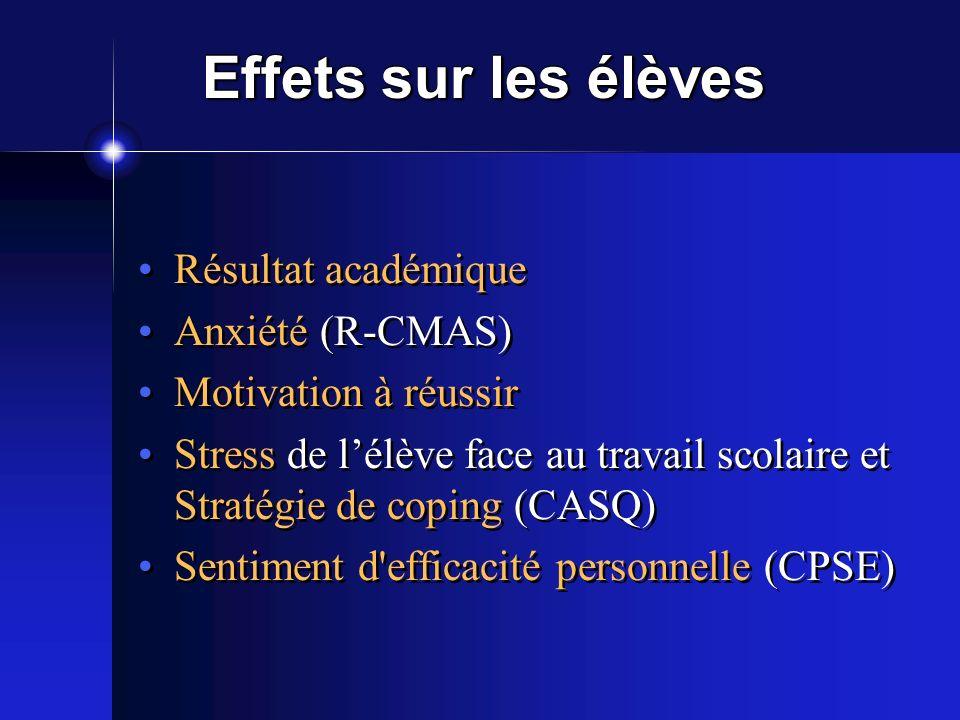 Effets sur les élèves Résultat académique Anxiété (R-CMAS)