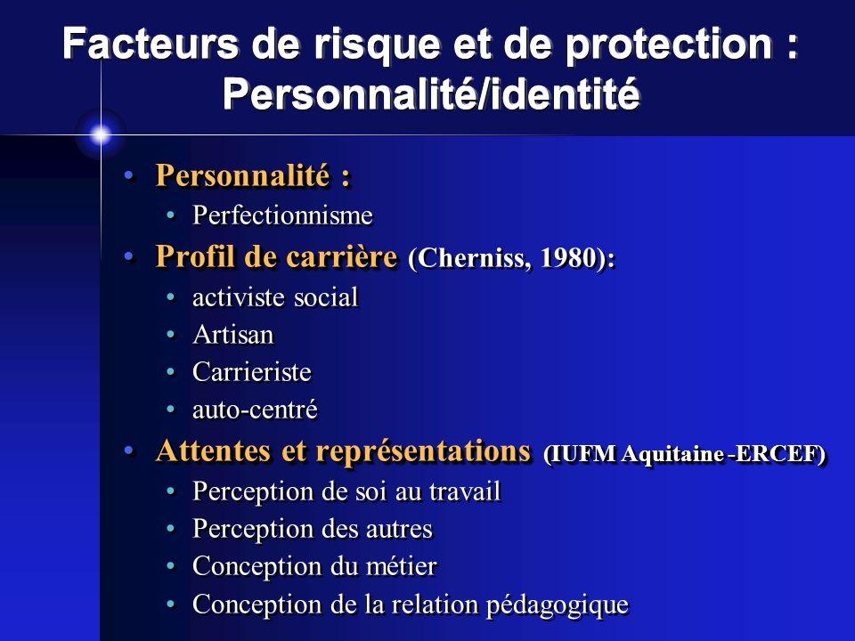 Facteurs de risque et de protection : Personnalité/identité