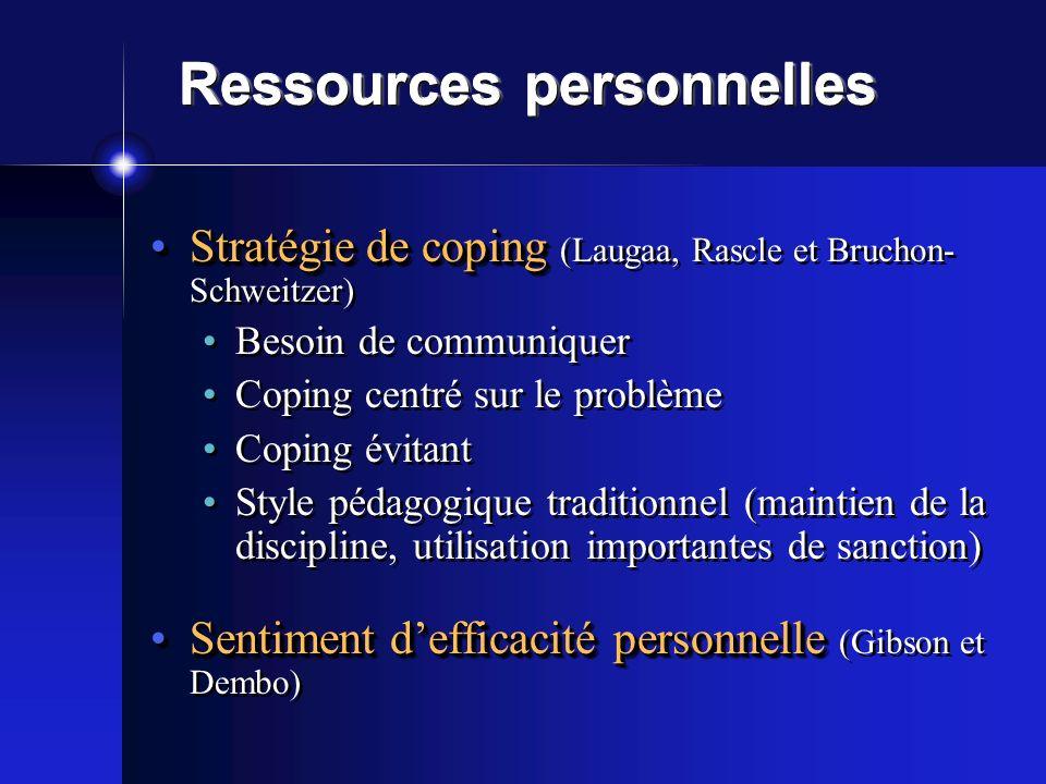 Ressources personnelles