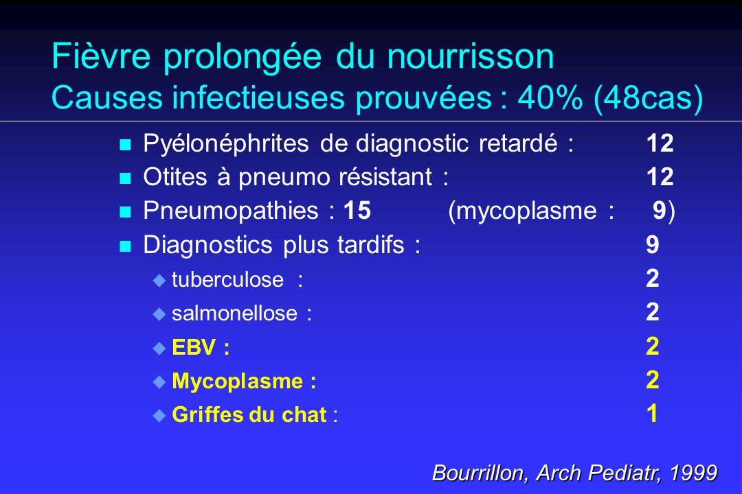 Fièvre prolongée du nourrisson Causes infectieuses prouvées : 40% (48cas)
