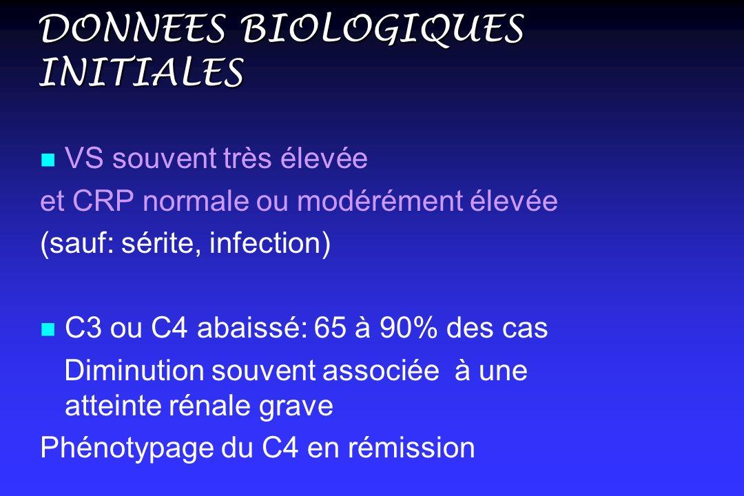 DONNEES BIOLOGIQUES INITIALES