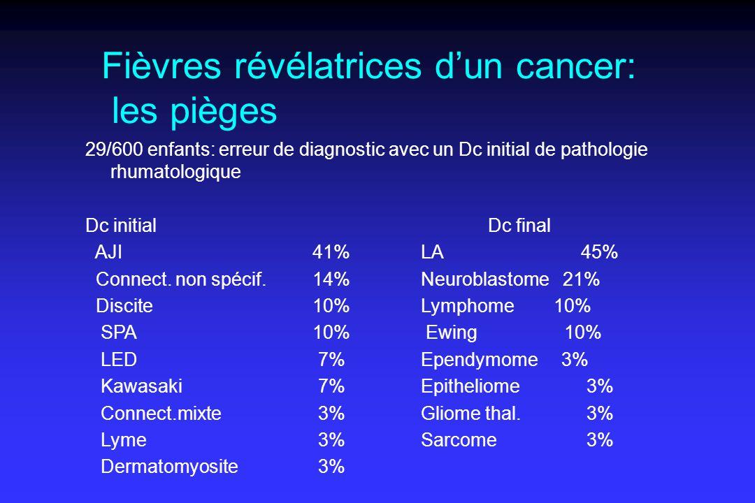 Fièvres révélatrices d'un cancer: les pièges