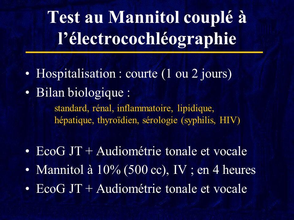 Test au Mannitol couplé à l'électrocochléographie