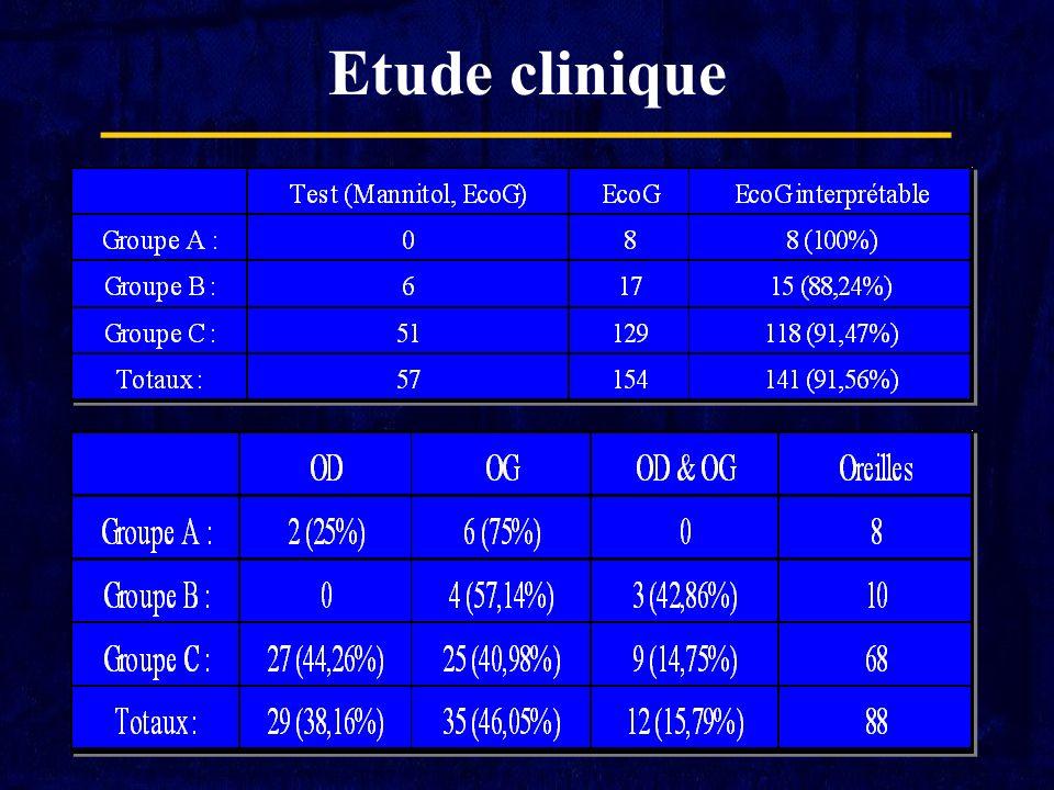 Etude clinique